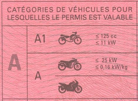 directive europ enne nouvelles cat gories de permis moto pour 2013 cela pose des probl mes. Black Bedroom Furniture Sets. Home Design Ideas