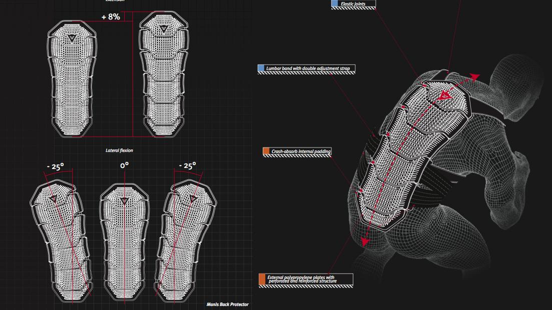 dorsale dainese manis 2014 inspir e par la nature et les humains le site. Black Bedroom Furniture Sets. Home Design Ideas